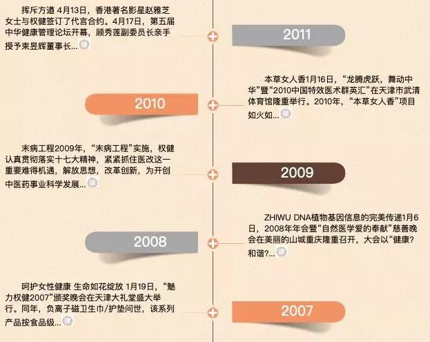 丁香医生_宁波婚姻律师_宁波离婚律师_宁波财富律师 第3张
