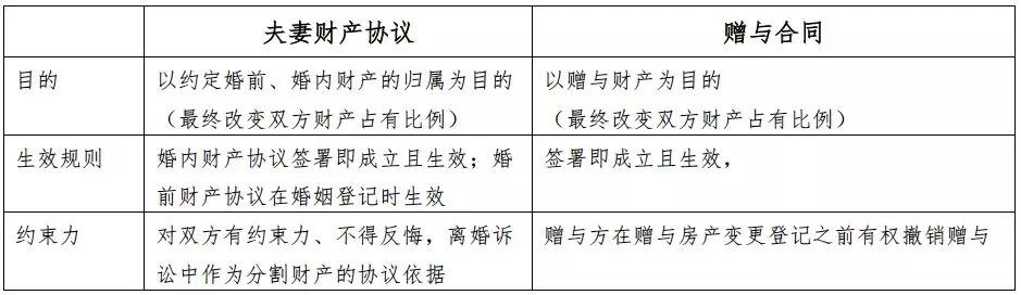 婚姻协议_宁波婚姻律师_宁波离婚律师_宁波财富律师 第4张