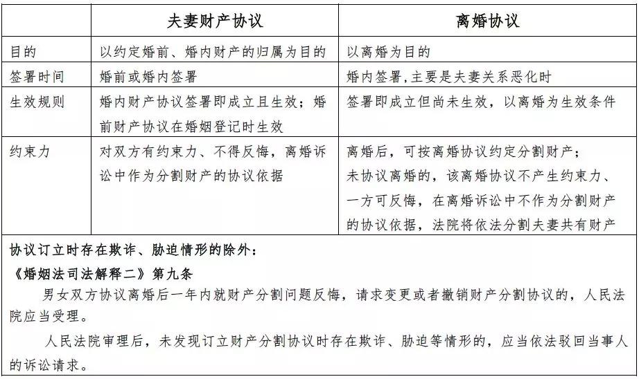 婚姻协议_宁波婚姻律师_宁波离婚律师_宁波财富律师 第5张