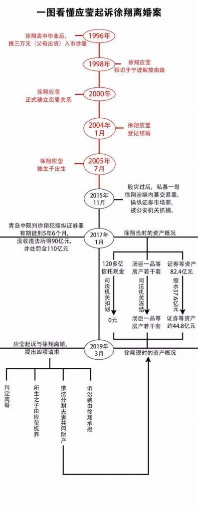 夫妻共同财产_宁波婚姻律师_宁波离婚律师_宁波财富律师 第2张
